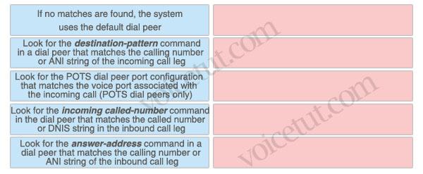 Inbound_dial_peers.jpg