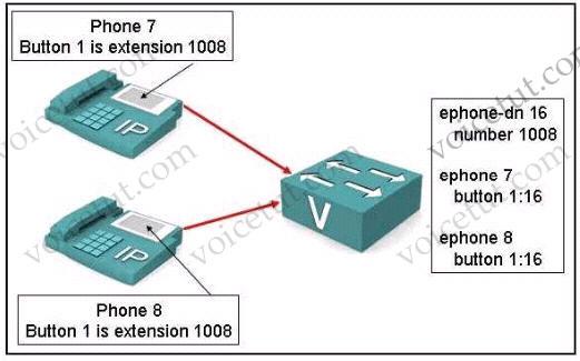 EPhone_type.jpg