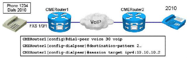 match_dial_peer.jpg
