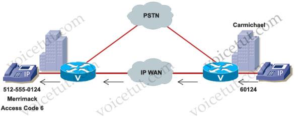 IPWAN_Routing.jpg