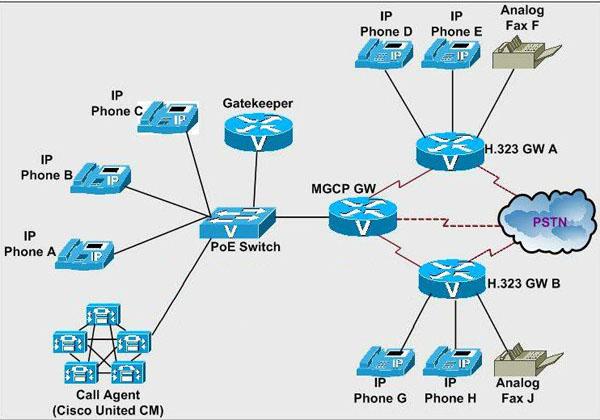 SCCP_Phones.jpg