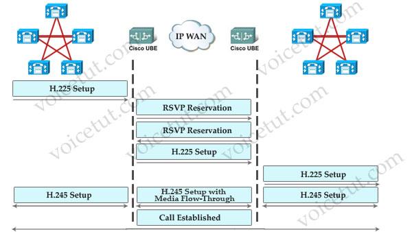 RSVF-based_Call_Admission_Answer.jpg