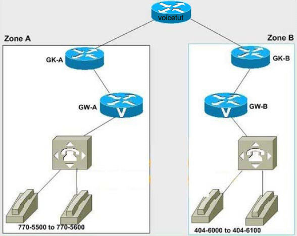 directory_gatekeeper.jpg